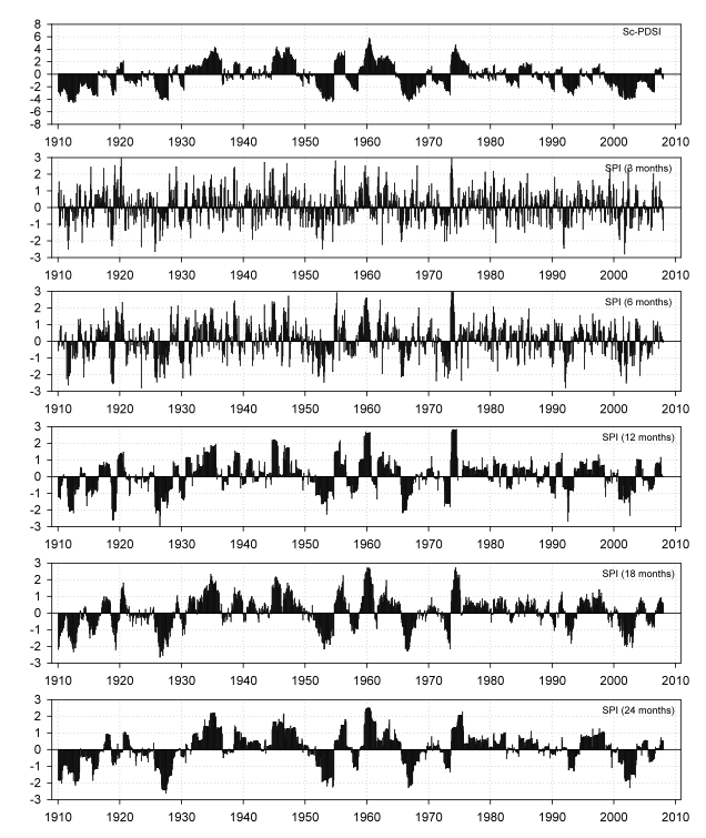 Figure 1. Time series of the sc-PDSI and 3-, 6-, 12-, 18- and 24-month SPIs in Indore (India) (1910−2007).